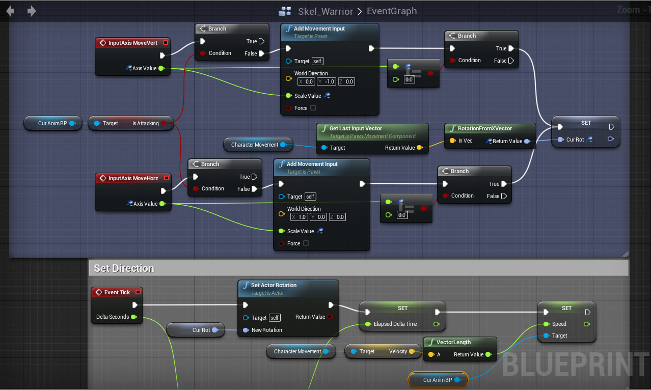 Ue4how to share characters blueprint and animation blueprint bandicam 2015 06 27 12 41 44 849 malvernweather