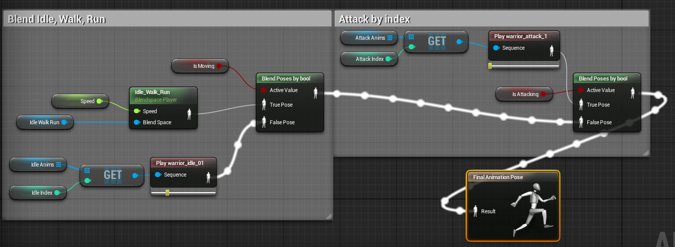 Ue4how to share characters blueprint and animation blueprint in this example i have created the node handling idle animation and basic movement shown in figure2 fin the real game design you may need to create malvernweather Image collections